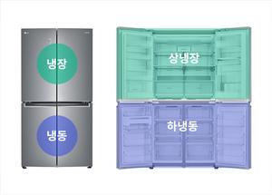 Refrigerator2 sub tip